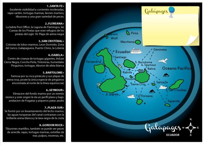 Descripcion de sitios de visita de las islas Galapagos